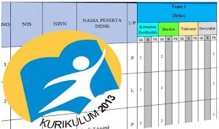 Format Penilaian K13 Revisi 2017 untuk SD Tahun Pelajaran 2017/2018