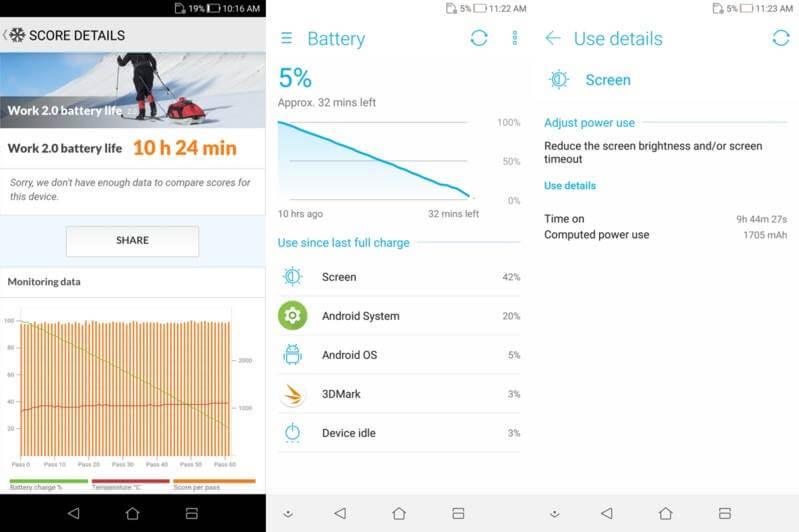 ASUS ZenFone Max Plus M1 Battery Stats