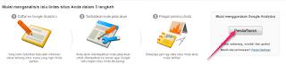 cara daftarkan blog pada google analytics - blog