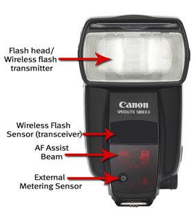 Flash External memiliki kualitas hasil jepretan yang jauh lebih bagus dibandingkan dengan flash bawaan kamera atau pop up flash