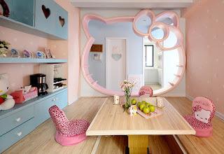 Gambar Ruangan Hello Kitty yang Indah 1