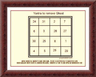 Hindu Yantra to remove a ghost