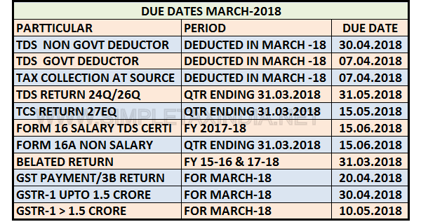 Due Dates Tds Income Tax Gst Related To 31 March 2018 Simple Tax