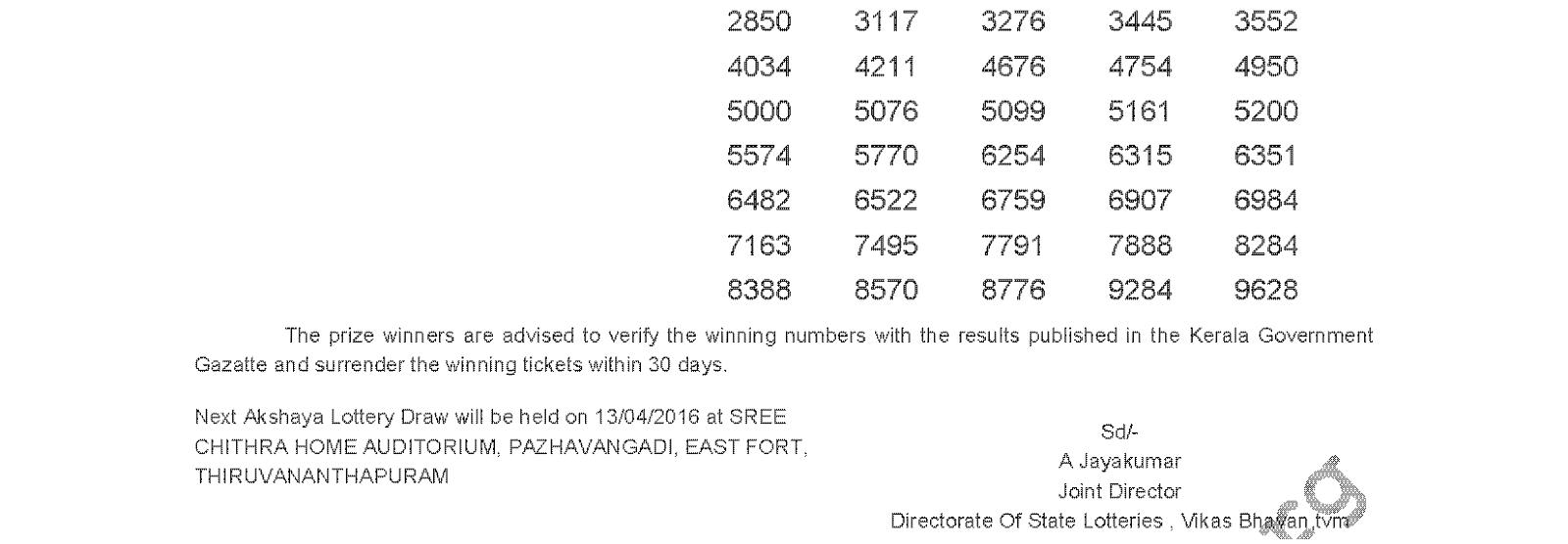 AKSHAYA Lottery AK 236 Result 6-4-2016