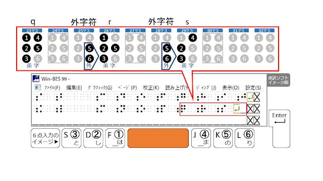2行目30マス目がマスあけされた点訳ソフトのイメージ図とSpaceがオレンジで示された6点入力のイメージ図