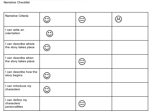 photo store Self Assessment Checklists download