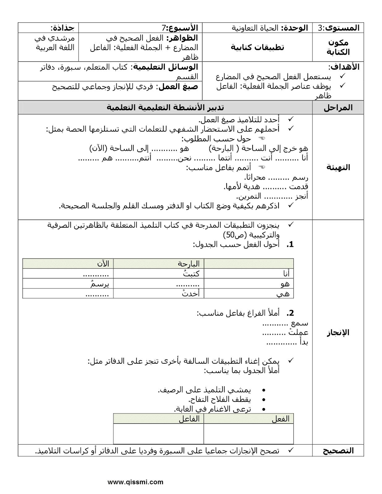 التطبيقات الكتابية