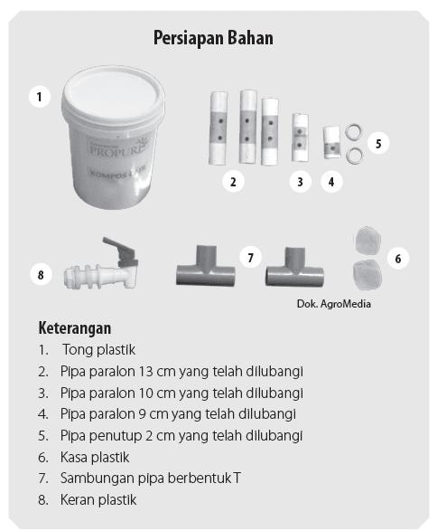 bahan membuat komposter pupuk organik