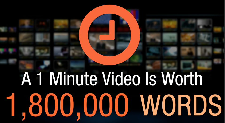 content is king in video marketing