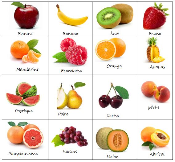 E f learningonline frutas en franc s for Vegetal en anglais