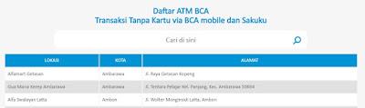 Daftar alamat ATM BCA Terdekat