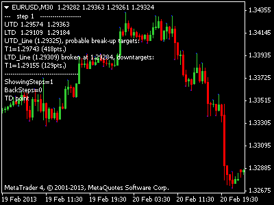 Forex crocodile amplified system free download
