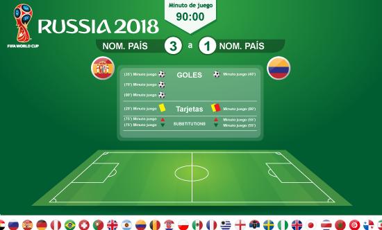 Las 32 banderas de Rusia 2018 y tablero para resultados