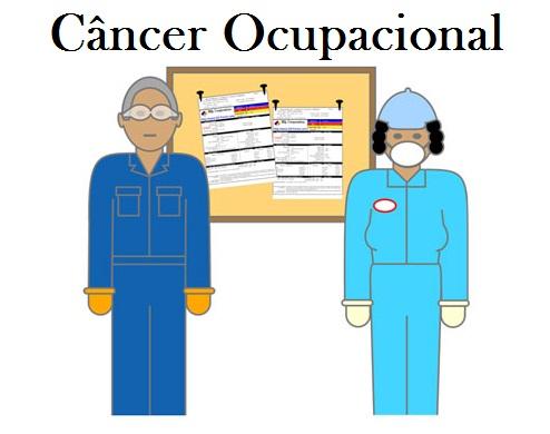 Câncer ocupacional e a atividade laboral  - PARTE2