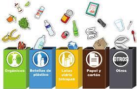 Programa universitario de estrategias para la - Como reciclar correctamente ...