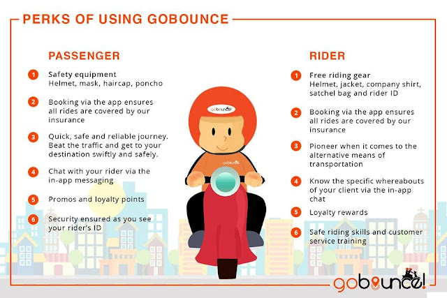Go Bounce: The Home-grown RIDE Sharing App MOBILE for Motorcycles Launched