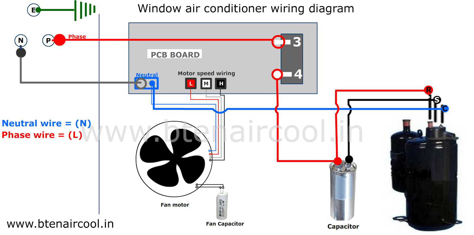 2.window air conditioner wiring diagram