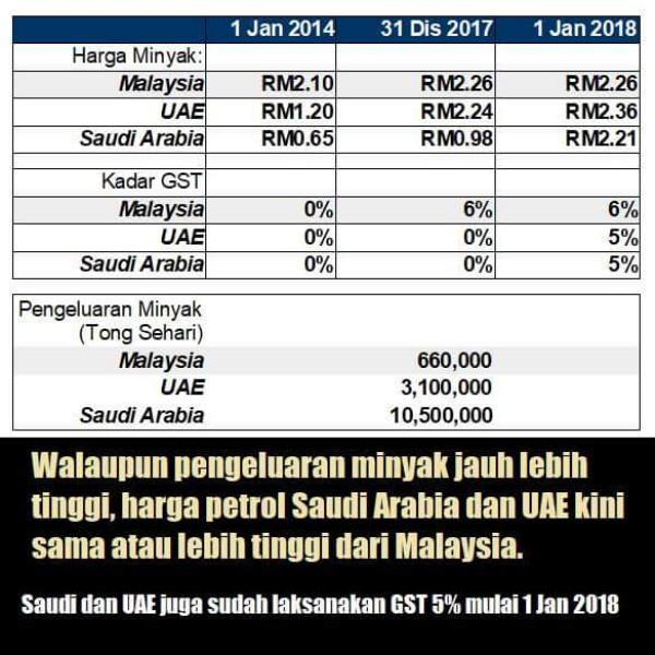 Model Ekonomi Malaysia Ditiru Kerana Ianya Berada Di Landasan Yang Betul