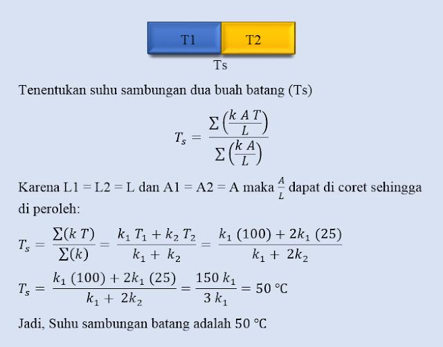 Contoh Soal Ujian Nasional (UN) Fisika SMA (Konduksi)