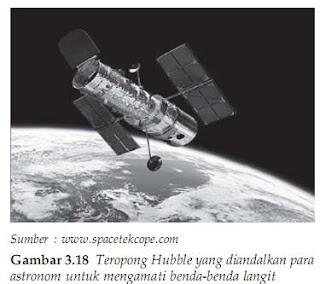 Teropong Hubble yang diandalkan oleh para astronom untuk mengamati benda-benda langit