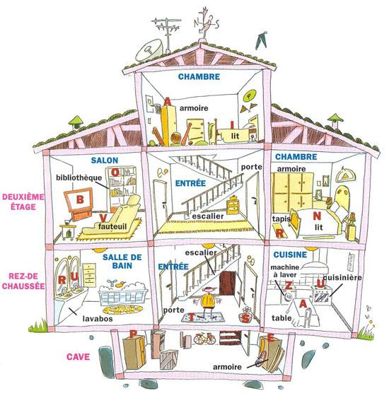 le vocabulaire de la maison et des meubles blog upe2a. Black Bedroom Furniture Sets. Home Design Ideas
