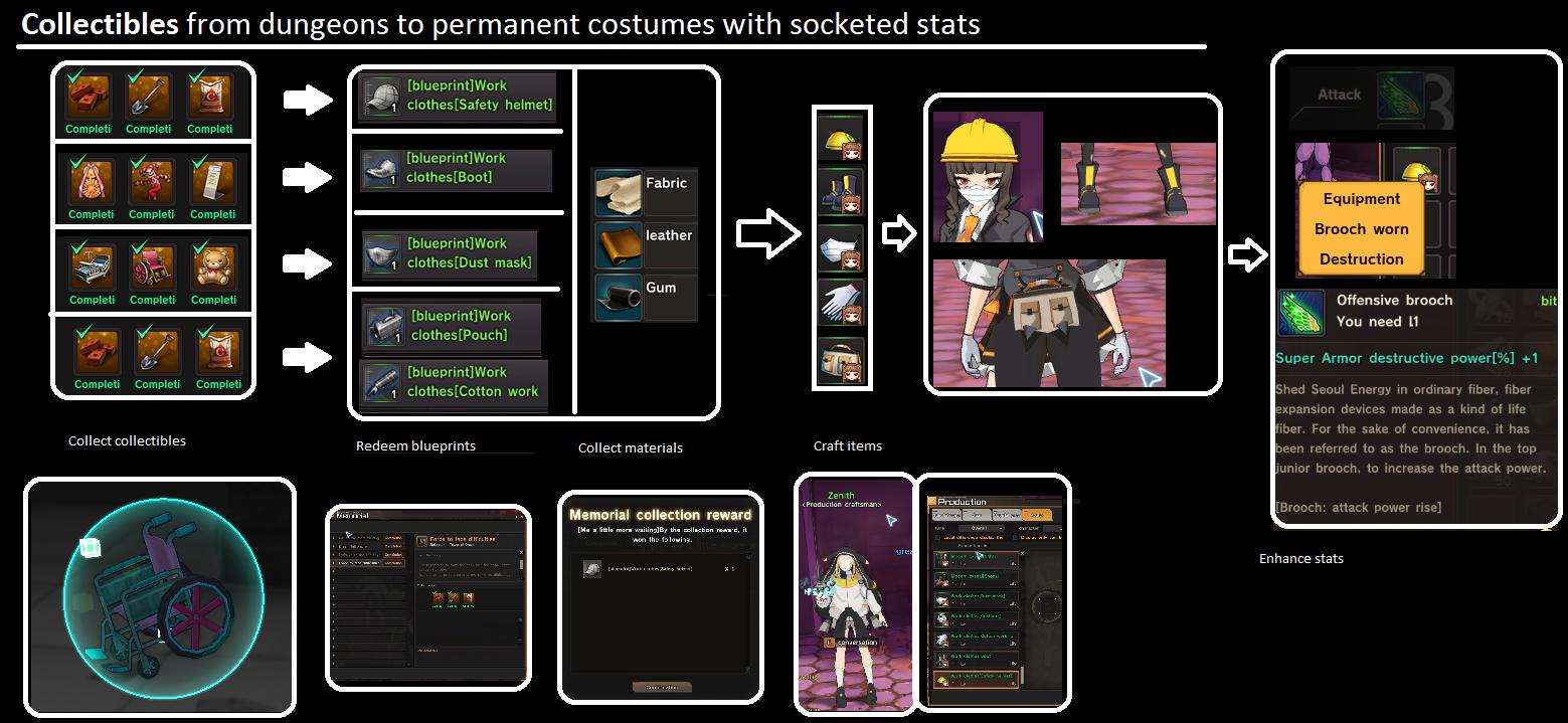 Gameforge - Soul Worker Customization | Lord Murasama •