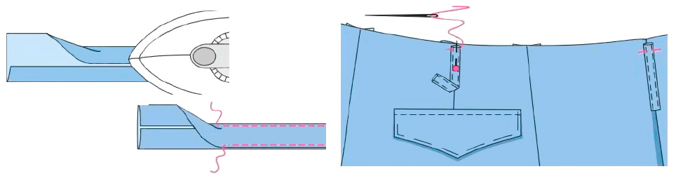 Последовательность пошива брюк