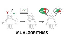 What is Machine learning? - Machine learning algorithm.