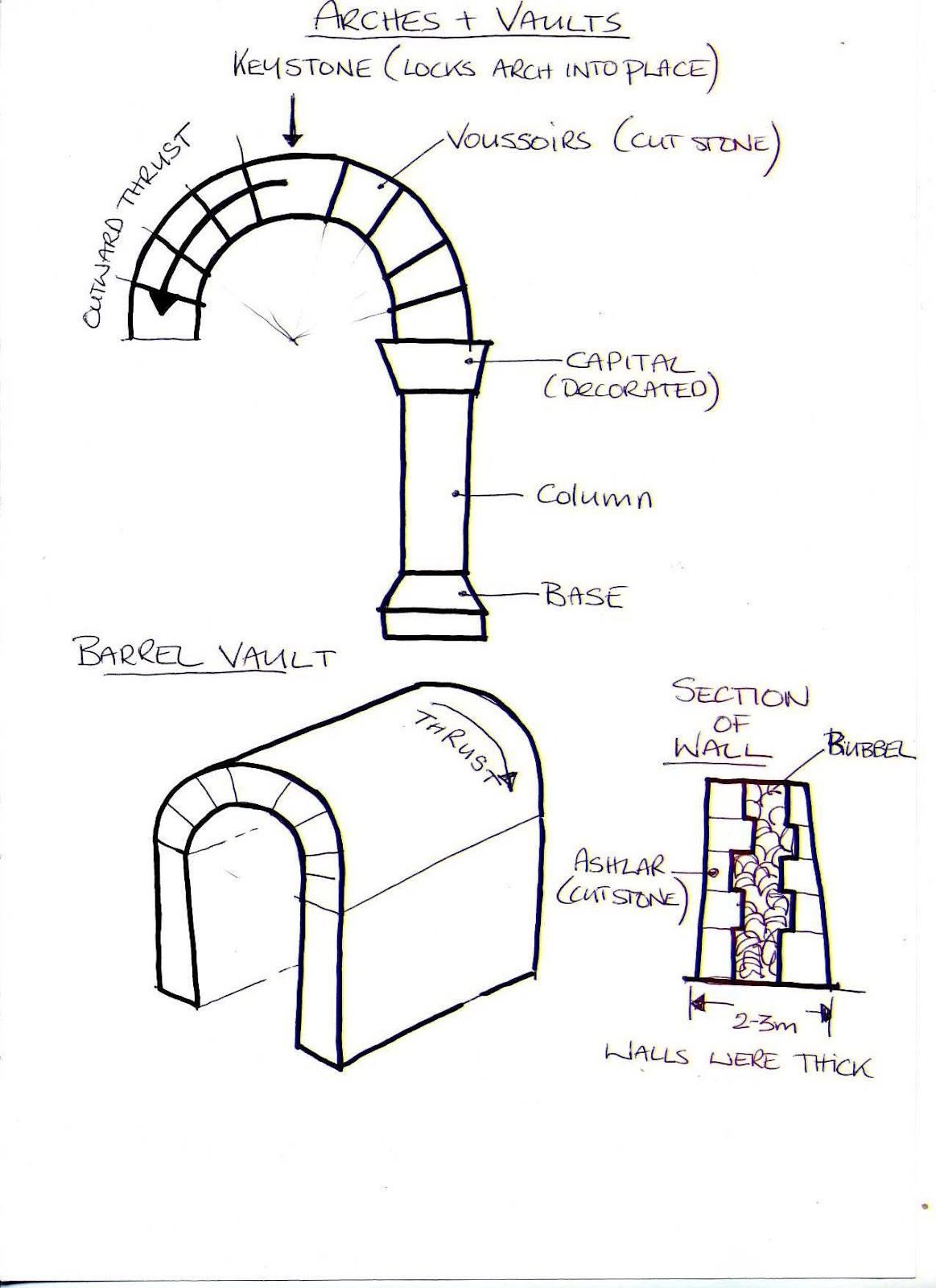 Keystone Arch Diagram The12volt Com Wiring Diagrams Roman Traffic Club Archroman