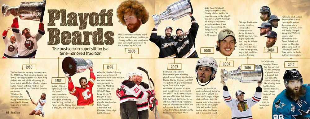 5b4fc1b0 A RUP LIFE: Sports Illustrated Kids Hockey Then to Wow!