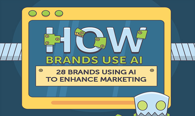 Brands That Use AI To Enhance Marketing