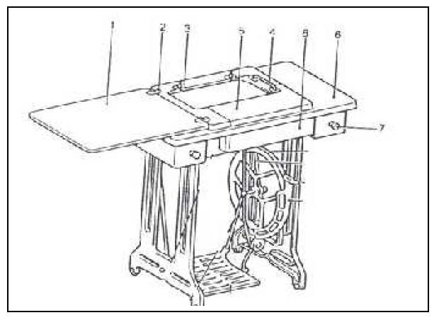 Bagian-bagian mesin jahit manual