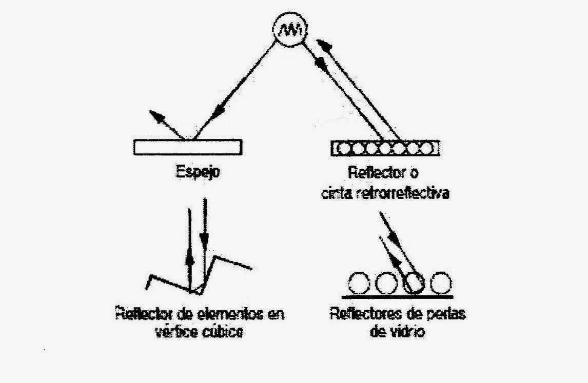 tecnolog u00cda electr u00d3nica   modos de detecci u00d3n fotoel u00c9ctrica