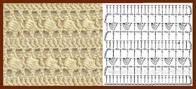 Gráficos do ponto em crochê