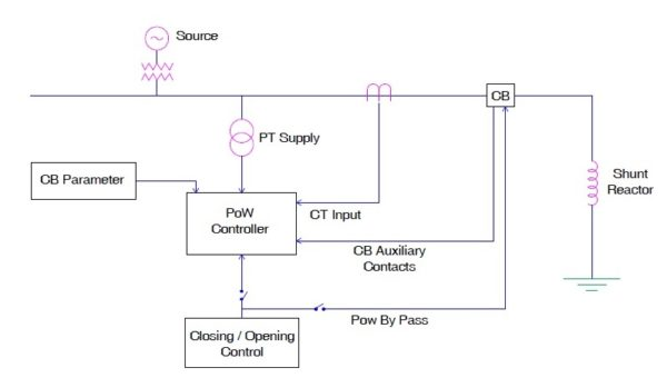 Point-on-Wave-Switch-diagram