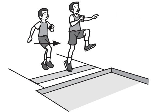 Lompat Jauh, Lengkap dan Gambar ~ Berbagai Informasi