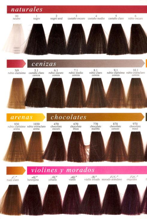Soledad cabello diferencias entre tinte y ba o de color - Bano de color mercadona ...
