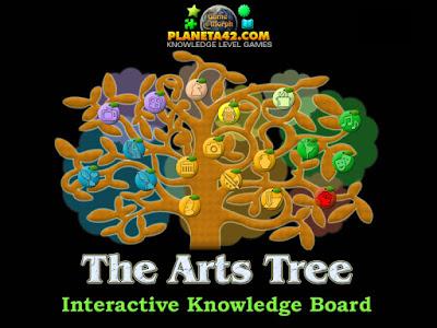 Дърво на Изкуствата