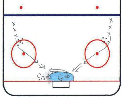Youth hockey practice drills
