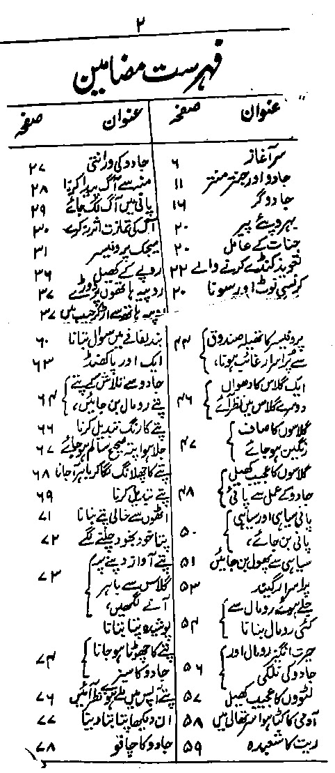 Shobda Bazi Urdu kitab