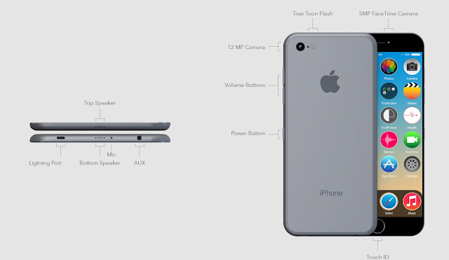 iPhone-7-features