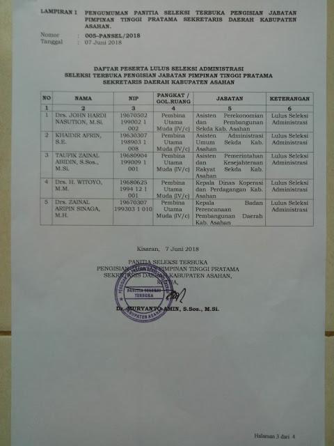 Pengumuman hasil seleksi calon sekda Asahan.