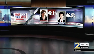 Republican Rising: New GA Runoff Poll Shows What Momentum Looks Like?