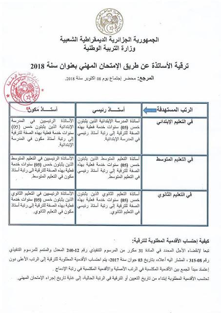 شروط و إجراءات الترشح للإمتحانات المهنية لرتبتي أستاذ رئيسي و أستاذ مكون بعنوان 2018