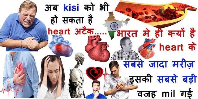 https://www.gyandarshan.online/2019/01/heart-attack.html