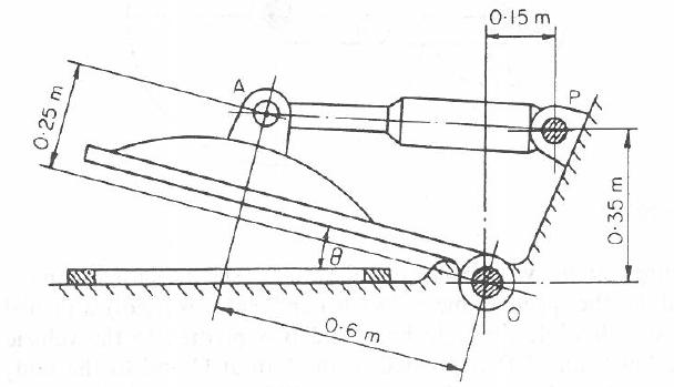 Green Mechanic: Engineering Mechanics-Statics