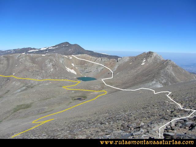 Ruta Posiciones del Veleta - Mulhacén: Vista atrás con los caminos que sortean Loma Pelada