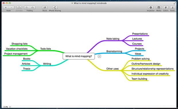 Digital Mind Map Mindnode Makes Mind Mapping A Mind Blower