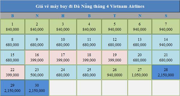 Vé máy bay giá rẻ đi Đà Nẵng tháng 4