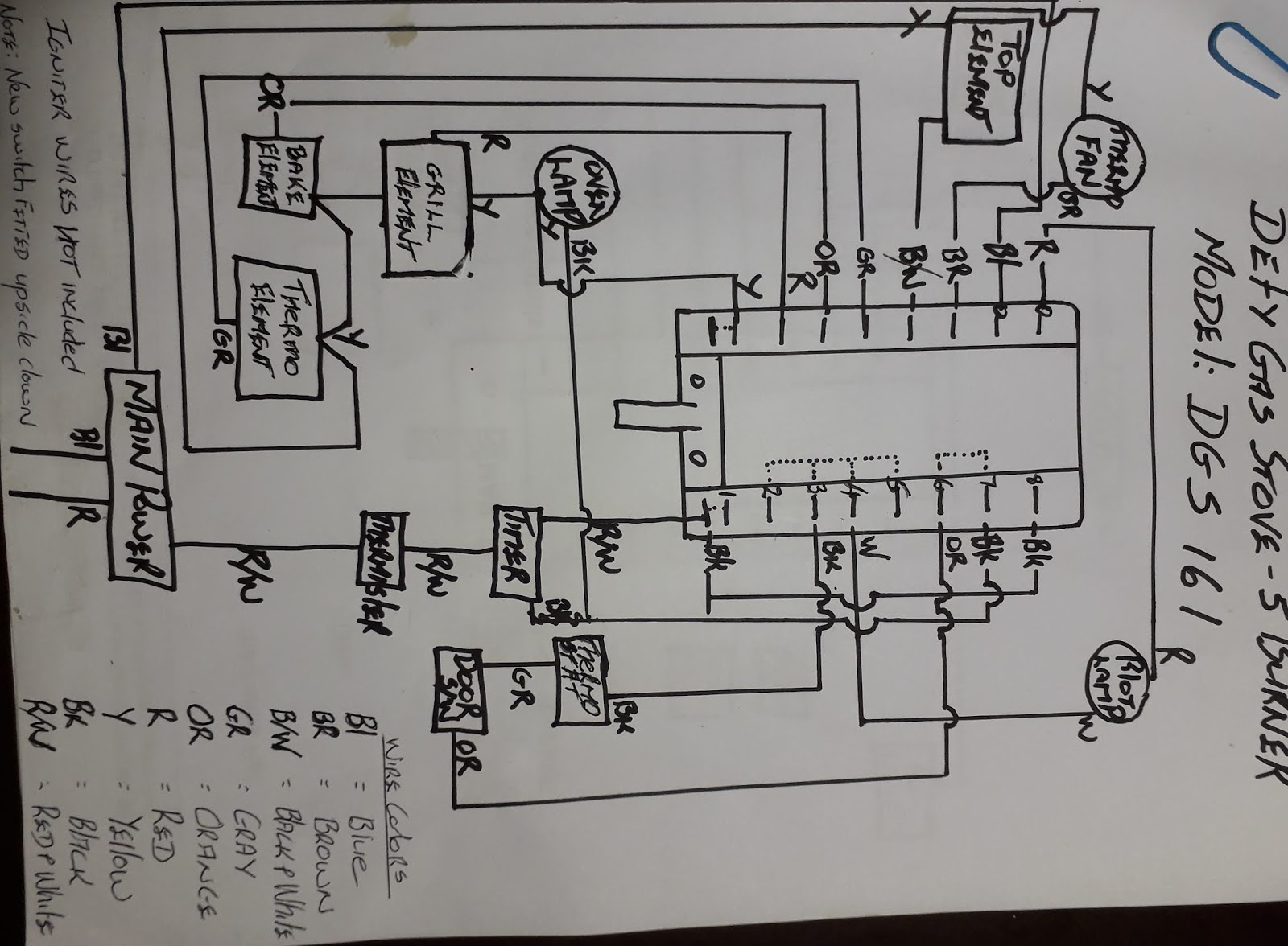 Gas Stove Wiring Diagram Jonway Engine Diagrams For Wiring Diagram Schematics